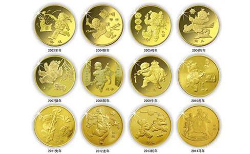 十二生肖流通紀念幣,流通紀念幣最新價格,生肖紀念幣價格,