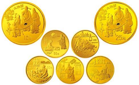 1993中国古代科技发明发现金币,中国古代科技发明发现金币第二组,1993年中国古代科技发明发现10元金币,1993年中国古代科技发明发现25元金币价格