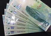 未來的黑馬--2008奧運紀念鈔